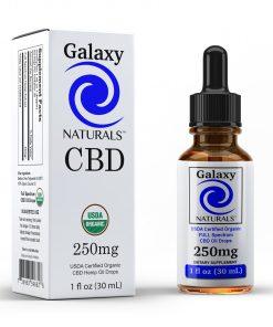 Galaxy Naturals 250mg CBD Bottle